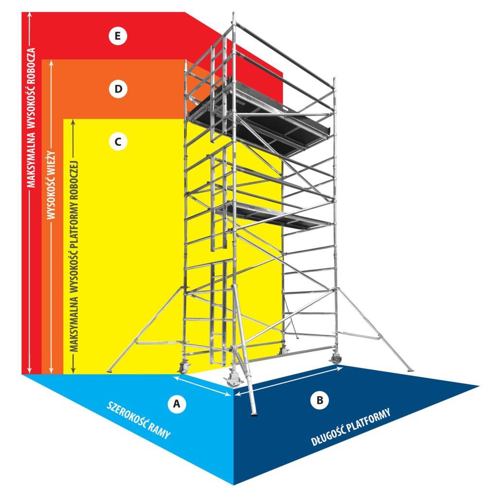 Aluminiowe rusztowanie wieżowe SPAN 500 parametry techniczne