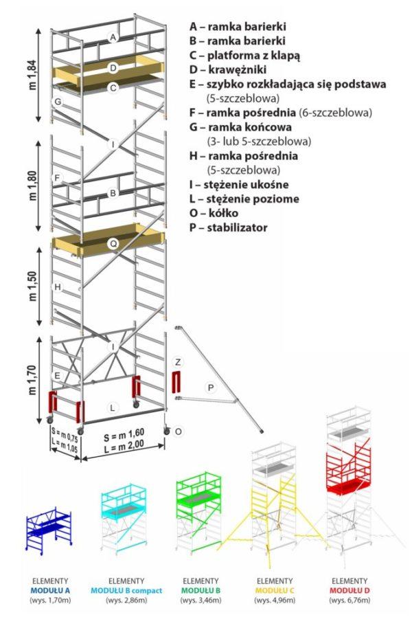 Aluminiowe rusztowanie jezdne - schemat modułów